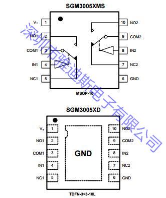 sgm3005电路图_SGM3005XD/SGM圣邦微/TDFN-3×3-10L/模拟信号开关