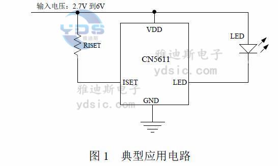 CN5611是一款工作于2.7V到6V的电流调制电路,恒定输出电流可达800mA,可以用来驱动包括白光发光二极管在内的各类发 光二极管。CN5611的LED端电流通过一个外部的电阻设置,可设置的电流范围为30mA到800mA。芯片内部集成有功率晶体管, 大大减少了外部元器件的数目。其它功能包括芯片过温保护,LED短路/开路保护等。 CN5611采用散热能力较强的5管脚SOT89封装。